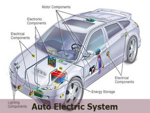 Electric System Usage In Automobile Industry